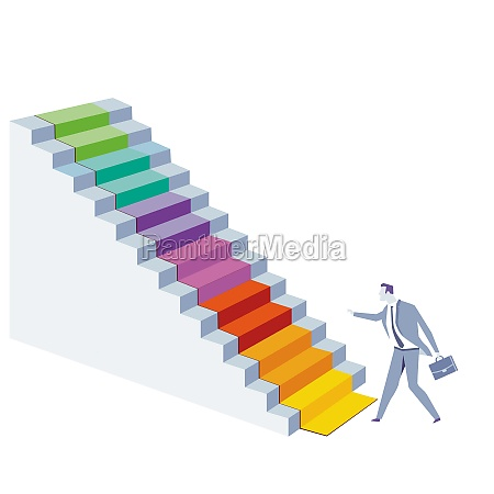 stair steps career advancement concept