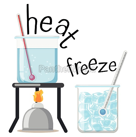 science experiment with heat and freeze