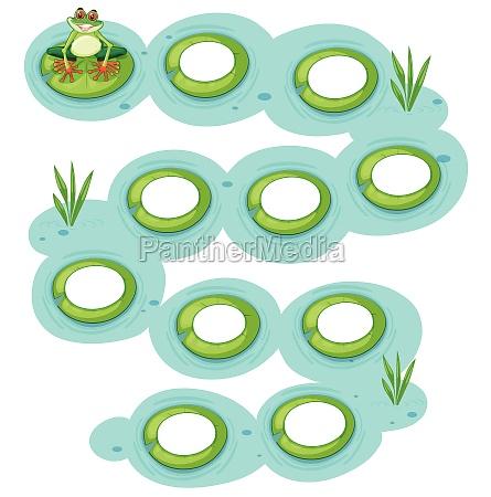 frog lilypad concept scene