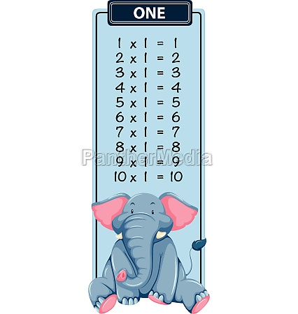 one times table with elephant