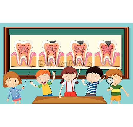 children and tooth decay diagram