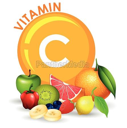 a set of high vitamin c