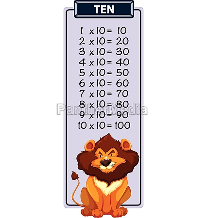 ten times table with lion