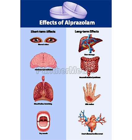 science poster design for effects of