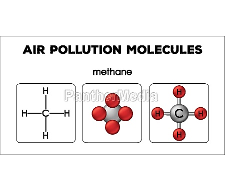 diagram showing air pollution molecules of