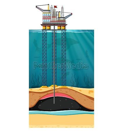 offshore oil drilling scene