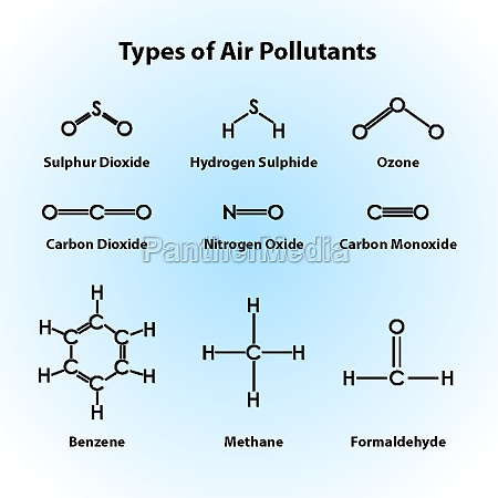 different types of air pollutants