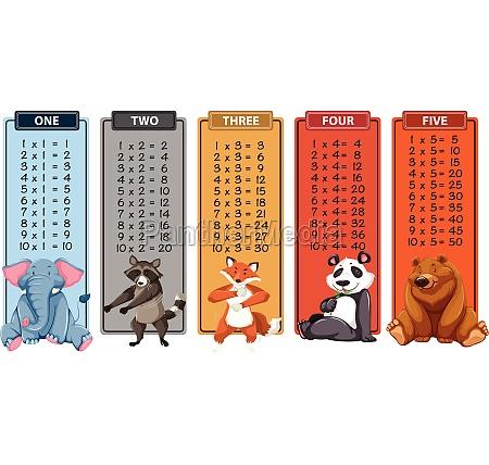 set of animal times table