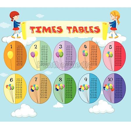 math times tables sky theme