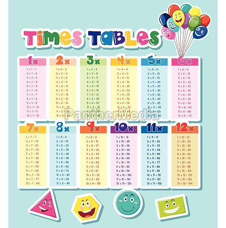 times tables design with blue background