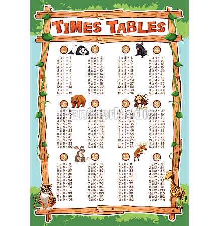 times tables chart with animals in