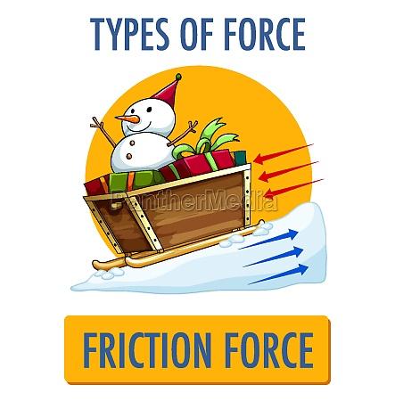friction force logo icon isolated on