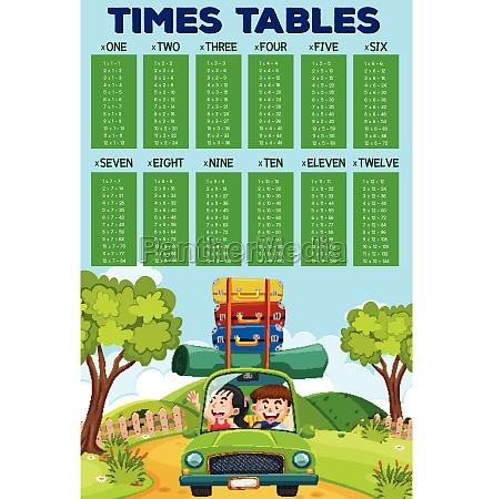 math times tables tourist theme
