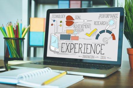 customer equipment tech technology idea service